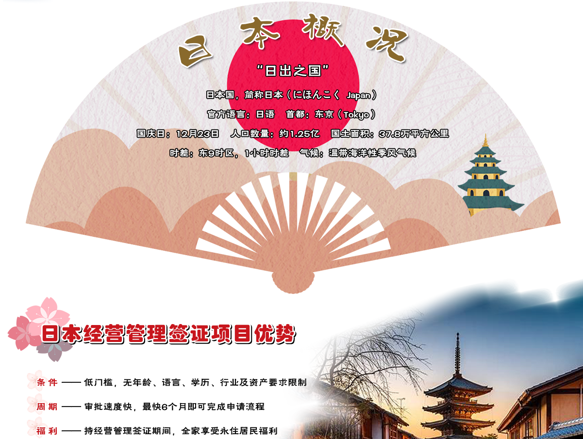 重磅|拓视海外推出日本经验管理签证——30万人民币起全家移民
